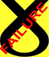 THE SNP's hated car parking tax will not be introduced in most parts of Scotland after a revolt by councils