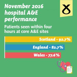 Our NHS Is Better?